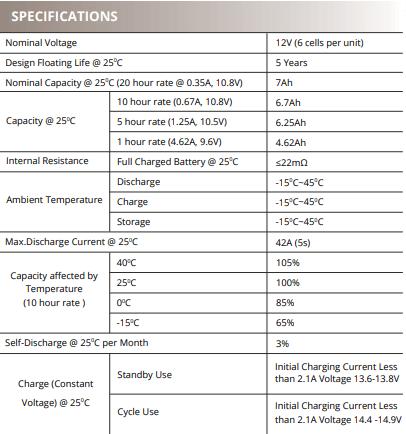 MX12-7 specification