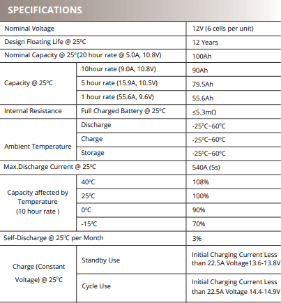 MXEG12-100 specification