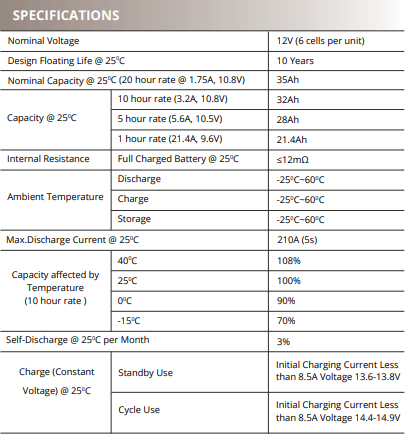 MXEG12-35 specification