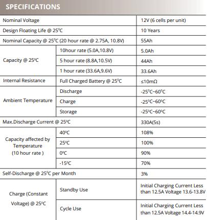 MXEG12-55 specification