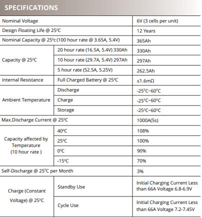 MXEG6-365 specification
