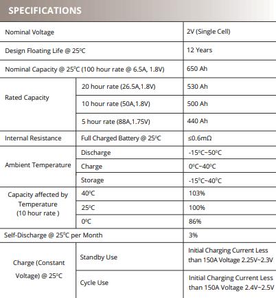 MXG2-650 specification