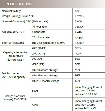 MX12-2.9HD specification