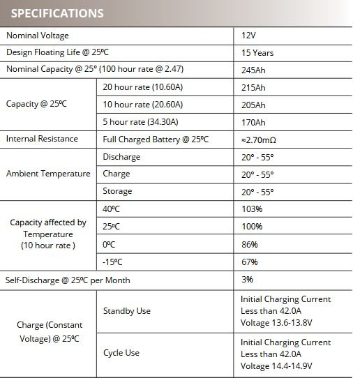 MXEG12-240 Specifications