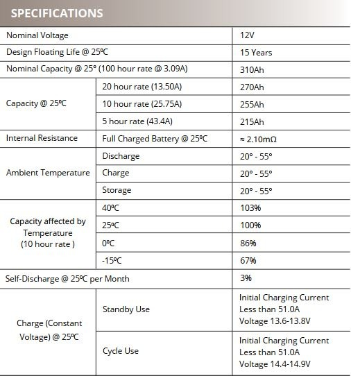 MXEG12-300 Specifications